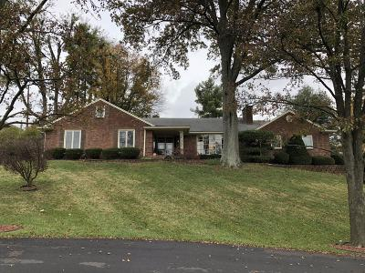 Single Family Home For Sale: 701 Fairhill Dr