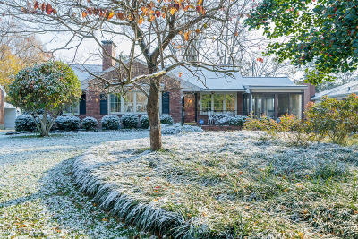 Louisville Single Family Home For Sale: 217 Biltmore Rd