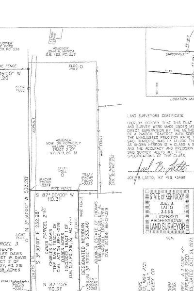 Simpsonville Residential Lots & Land For Sale: 126 Davis Rd
