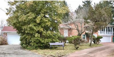 Prospect Single Family Home Pending: 7704 River Rd