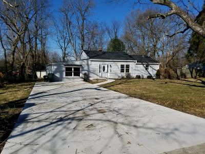 Single Family Home For Sale: 3723 Locust Ave