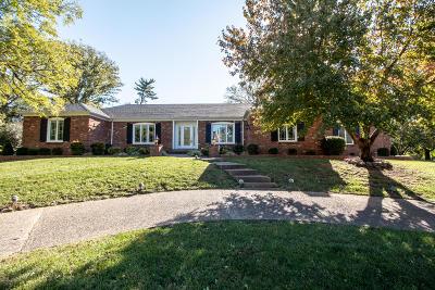 Single Family Home For Sale: 3510 Mount Rainier Dr