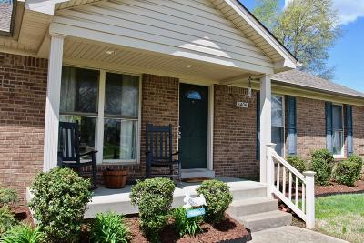 Single Family Home Active Under Contract: 5406 Hepatica Ct