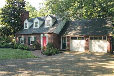 St Matthews Single Family Home For Sale: 448 Swing Ln