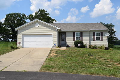 Gallatin County Single Family Home Active Under Contract: 182 Willow Pointe Dr