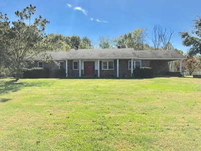 Campbellsville Single Family Home For Sale: 1615 Speck Ridge Road