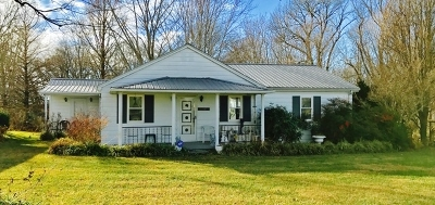 Campbellsville Single Family Home For Sale: 1187 Speck Ridge Road