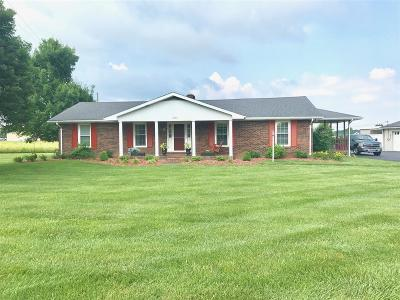 Campbellsville Single Family Home For Sale: 2189 Old Lebanon Road