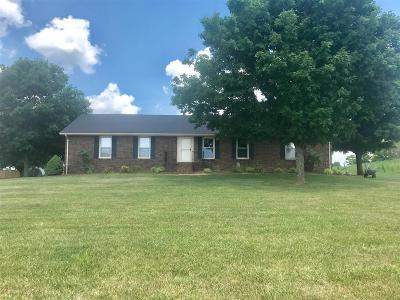 Campbellsville Single Family Home For Sale: 929 Whitewood Road