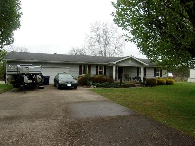 Corbin KY Single Family Home For Sale: $129,500