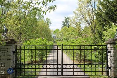Lexington Single Family Home For Sale: 3085 Paris Pike