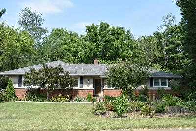 Single Family Home For Sale: 3224 Roxburg Drive