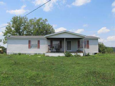 Richmond Single Family Home For Sale: 3565 High Reeves Rd Spur 2