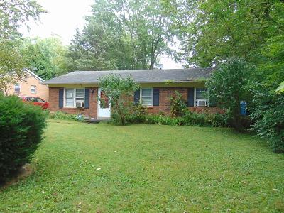 Danville Single Family Home For Sale: 1037 Greenview