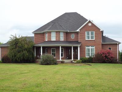 Danville Single Family Home For Sale: 5421 Lancaster Rd