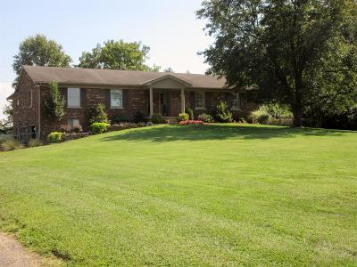 Single Family Home For Sale: 4798 Keene Road