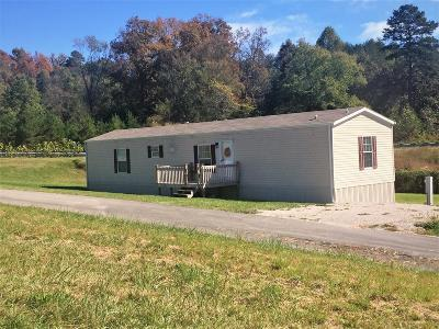 London KY Single Family Home For Sale: $78,900