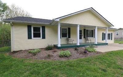 London Single Family Home For Sale: 3036 Old Union Springs Drive