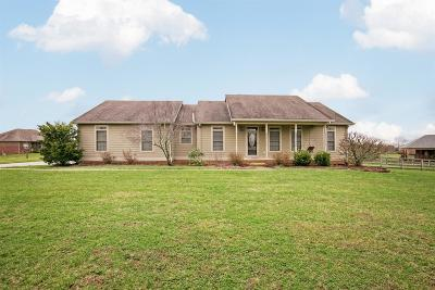Georgetown Single Family Home For Sale: 142 Elkhorn Drive