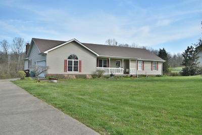 Lancaster Single Family Home For Sale: 184 Sylvan Way