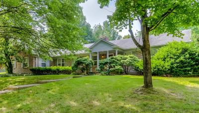 Single Family Home For Sale: 2072 Lakeside Drive