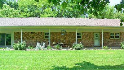 Franklin County Single Family Home For Sale: 601 Goose Creek Road