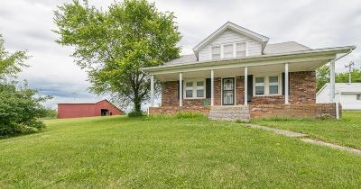 Single Family Home For Sale: 1800 Harrodsburg Road