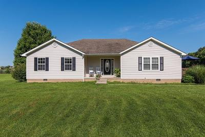 Richmond Single Family Home For Sale: 559 Forest Lane