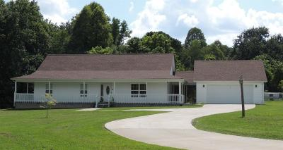 Corbin Single Family Home For Sale: 251 Campground Road