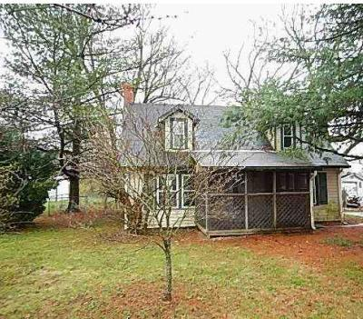 Paris Single Family Home For Sale: 1906 Thatchers Mill Road