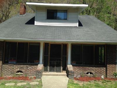 Evarts KY Single Family Home For Sale: $70,000