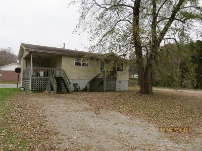 Baxter KY Single Family Home For Sale: $44,500
