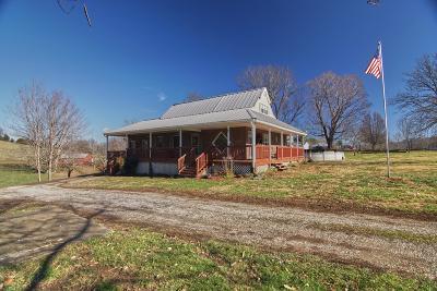 Danville Single Family Home For Sale: 5299 Alum Springs Road