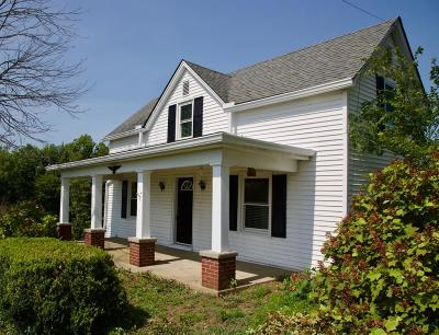 Single Family Home For Sale: 2045 High Bridge Road