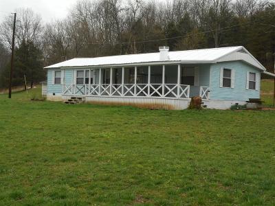 Single Family Home For Sale: 7963 Cincinnati Rd