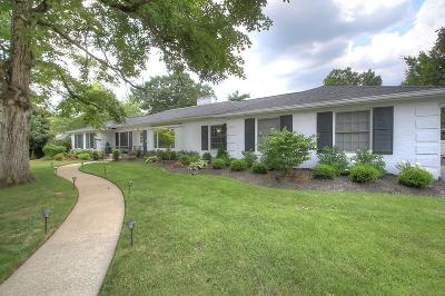 Lexington Single Family Home For Sale: 752 Old Dobbin Road
