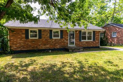 Single Family Home For Sale: 3717 Red River Drive