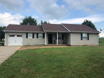 Single Family Home For Sale: 1781 Fall Lick