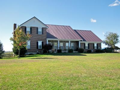 Gallatin County Single Family Home For Sale: 200 Mason Lane