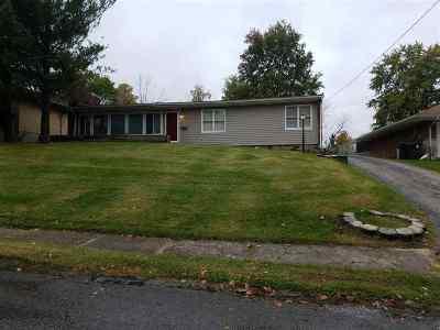 Erlanger Single Family Home For Sale: 415 Silverlake Street