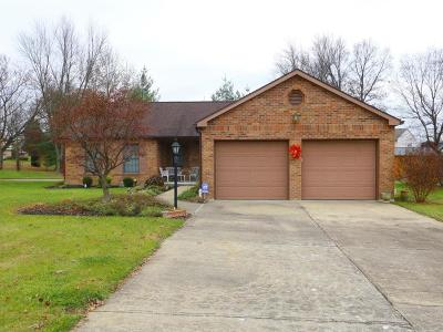 Independence Single Family Home For Sale: 943 Wedgewood Drive