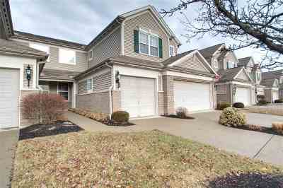 Campbell County Condo/Townhouse For Sale: 868 Flint Ridge
