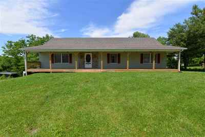 Gallatin County Single Family Home For Sale: 265 Cemetary Road