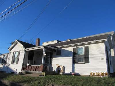 Campbell County Single Family Home For Sale: 434 4th Avenue