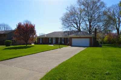 Lakeside Park Single Family Home For Sale: 2645 Shaker
