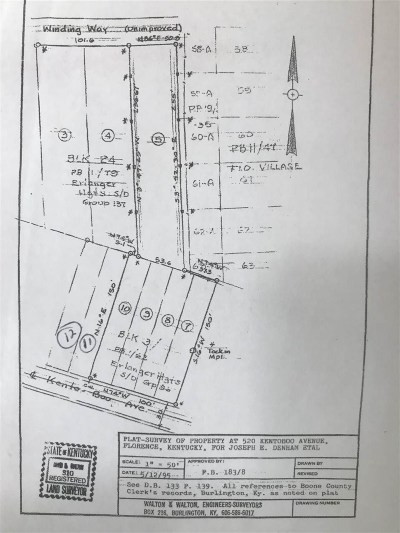 Florence Residential Lots & Land For Sale: 520 Kentaboo Avenue