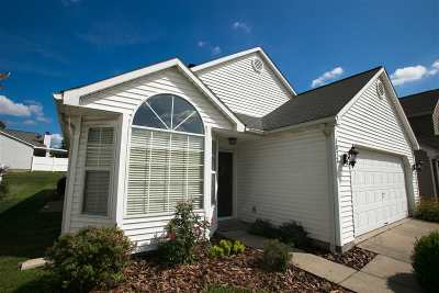 Florence Single Family Home For Sale: 1072 Hampshire
