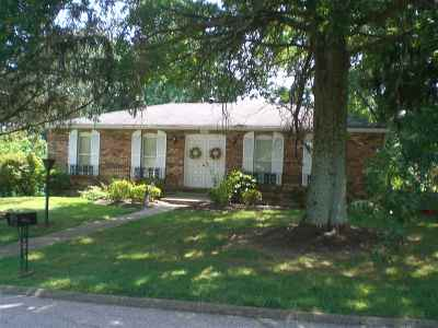 Independence Single Family Home For Sale: 2051 Lincoln