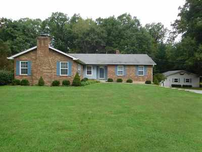 Alexandria Single Family Home For Sale: 948 Nagel Road