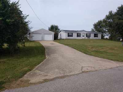 Grant County Single Family Home For Sale: 610 Rogers